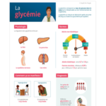 Fiche Health for People